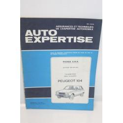 Revue auto Expertise Fiches SRA pour Peugeot 104
